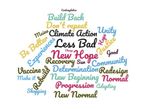 OMS students felt hopeful about 2021, as shown in this word cloud